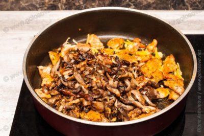 куриное филе с грибами на сковороде